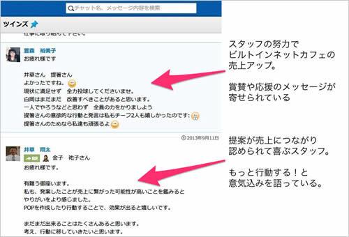 導入事例:株式会社ナビ   Chatw...