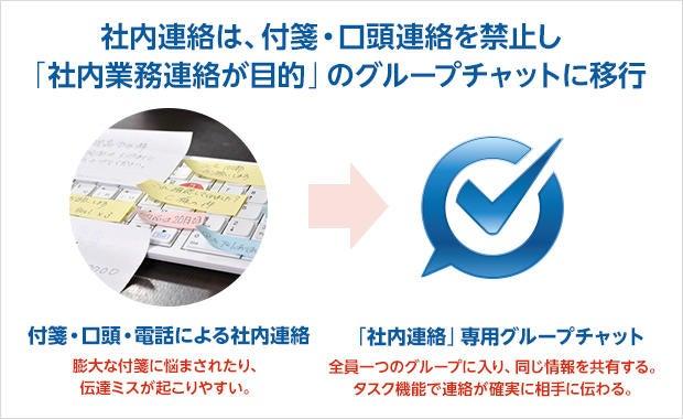 Chatwork_事例