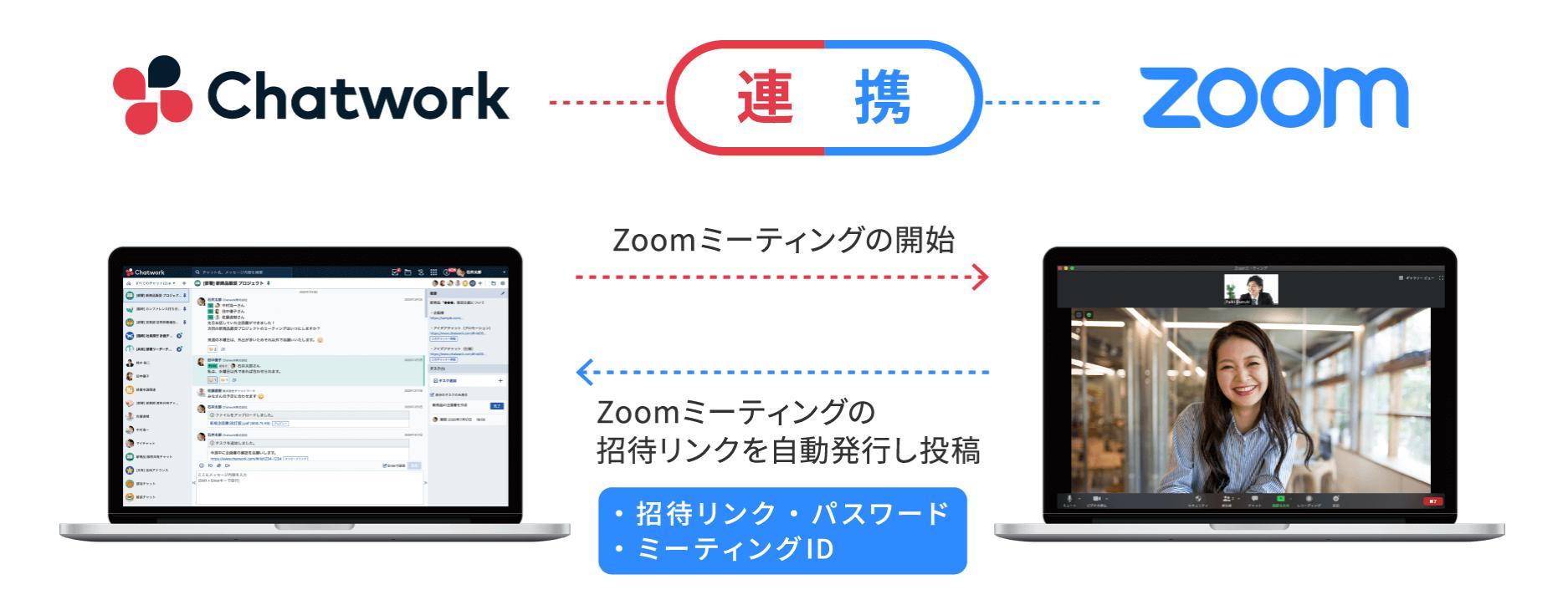 ZoomとChatworkの連携